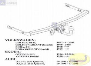 Hak holowniczy AUDI A3 3 drz. poza Quattro 09.1996 / 12.2002 Hak automatyczny wypinany pionowo