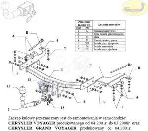hak-holowniczy-chrysler-grand-voyager-ch45a