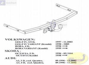 Hak holowniczy AUDI A3. 3 drz. poza Quattro 09.1996 / 12.2002