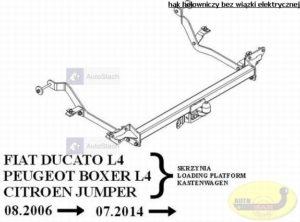 hak holowniczy FIAT DUCATO L4, L5 skrzynia, też wersja po liftingu od 08.2006