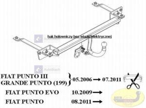 hak holowniczy FIAT PUNTO III / GRANDE PUNTO 3/5 drz. (199), poza Abarth 03.2006 / 07.2011
